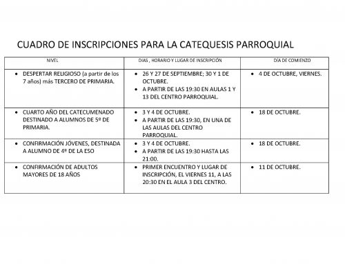 CUADRO DE INSCRIPCIONES PARA LA CATEQUESIS PARROQUIAL